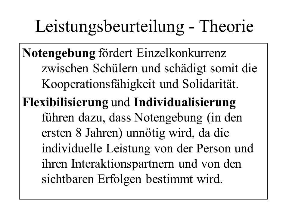 Leistungsbeurteilung - Theorie