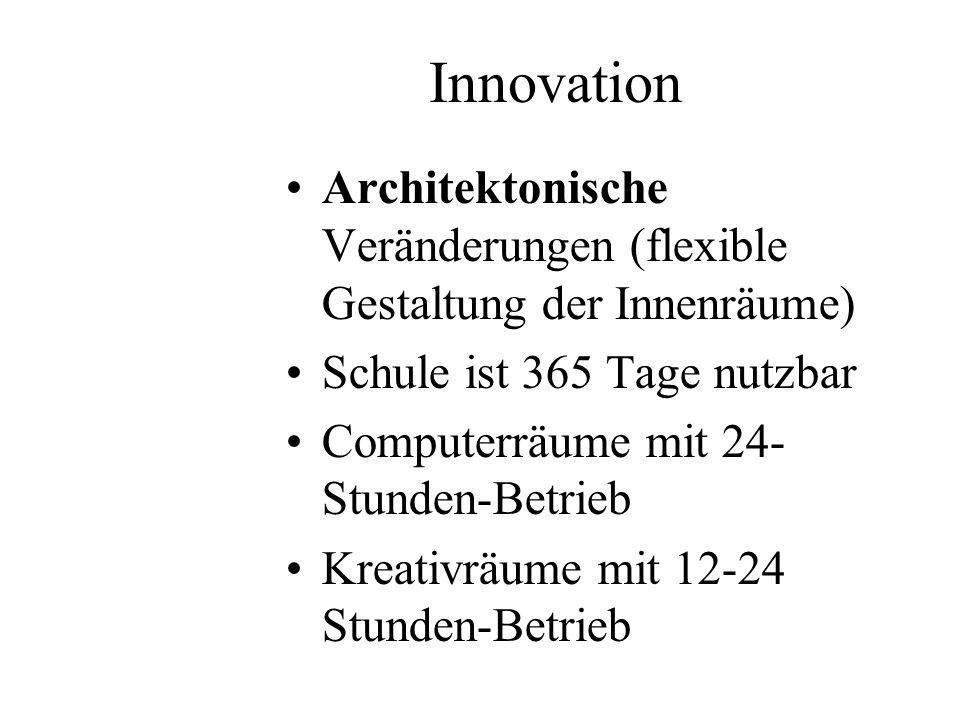Innovation Architektonische Veränderungen (flexible Gestaltung der Innenräume) Schule ist 365 Tage nutzbar.