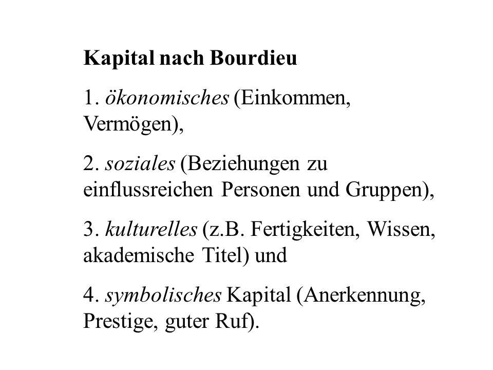 Kapital nach Bourdieu 1. ökonomisches (Einkommen, Vermögen), 2. soziales (Beziehungen zu einflussreichen Personen und Gruppen),