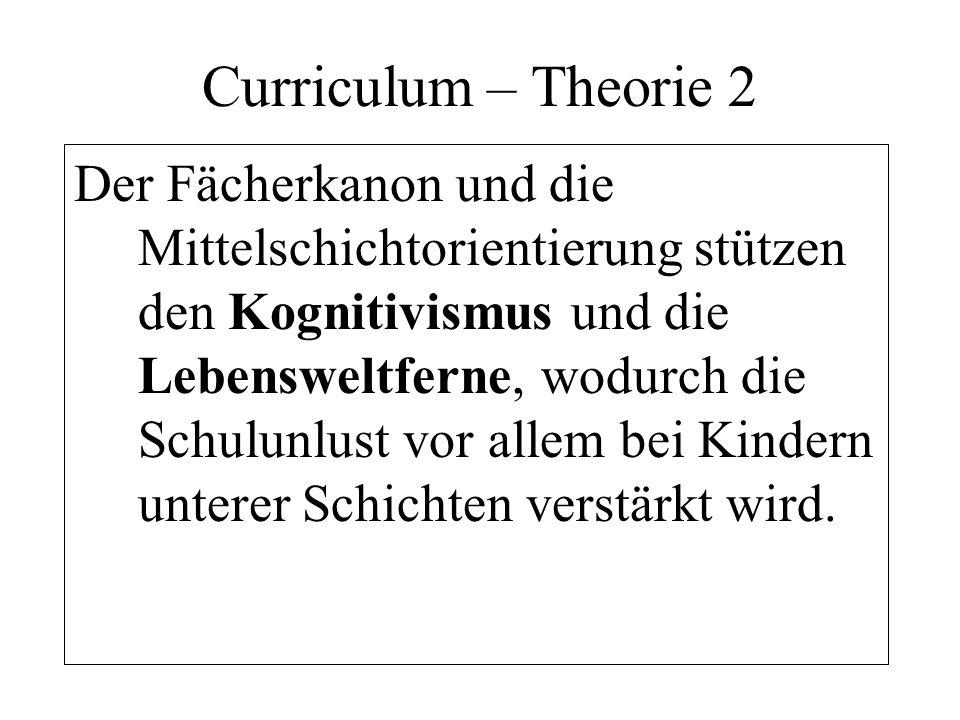 Curriculum – Theorie 2