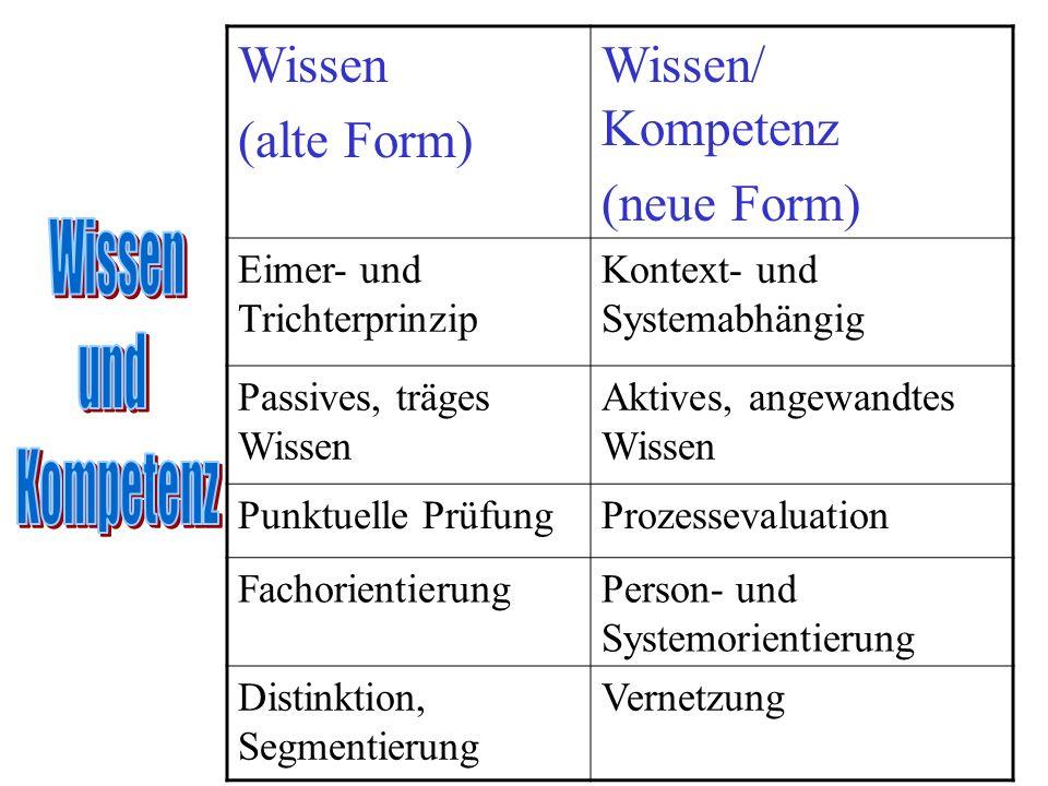 Wissen (alte Form) Wissen/ Kompetenz (neue Form) Wissen und Kompetenz