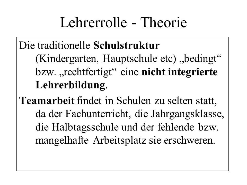 Lehrerrolle - Theorie