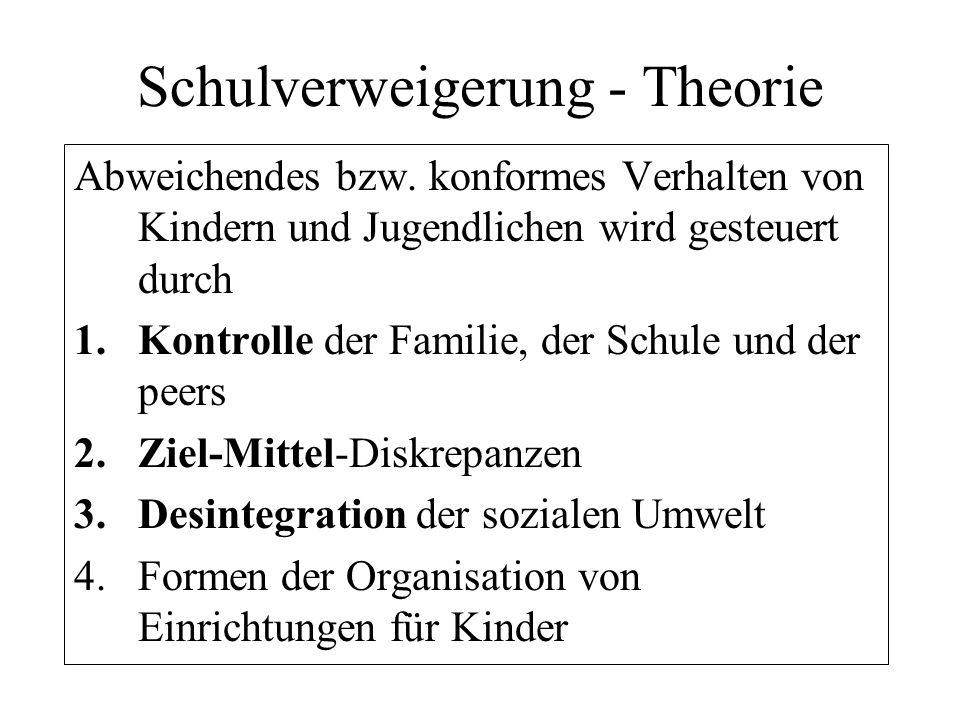 Schulverweigerung - Theorie