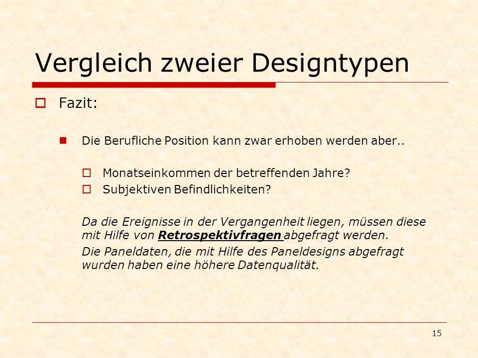 Vergleich zweier Designtypen