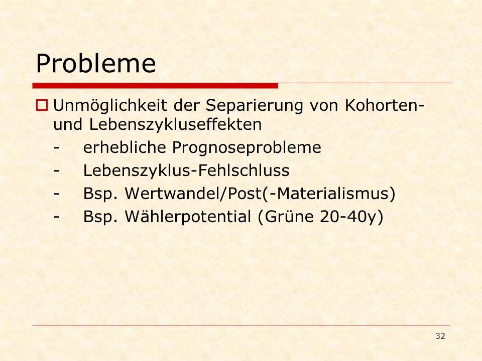 Probleme Unmöglichkeit der Separierung von Kohorten- und Lebenszykluseffekten. - erhebliche Prognoseprobleme.