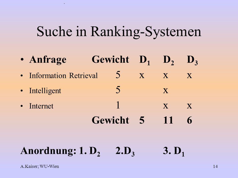 Suche in Ranking-Systemen
