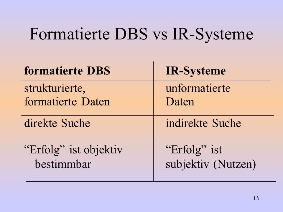 Formatierte DBS vs IR-Systeme