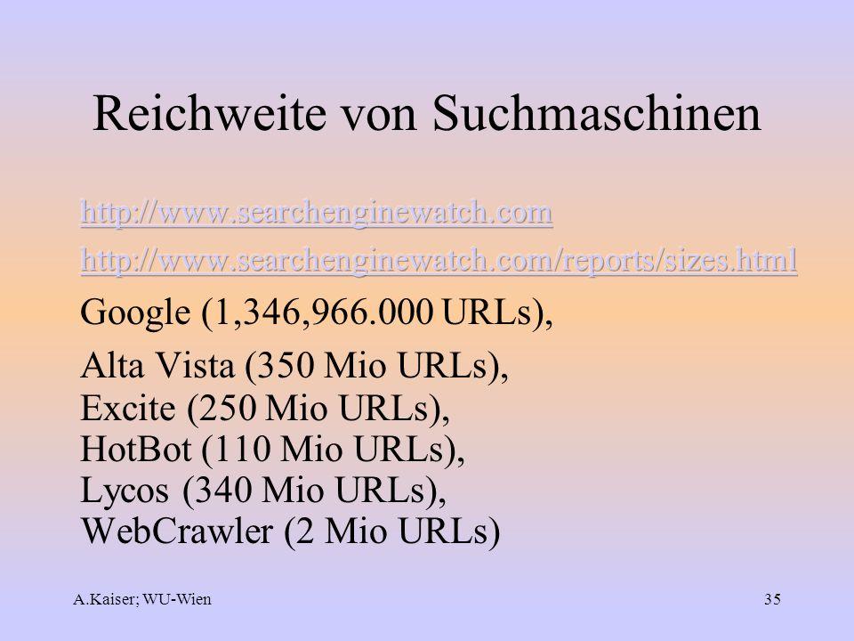 Reichweite von Suchmaschinen