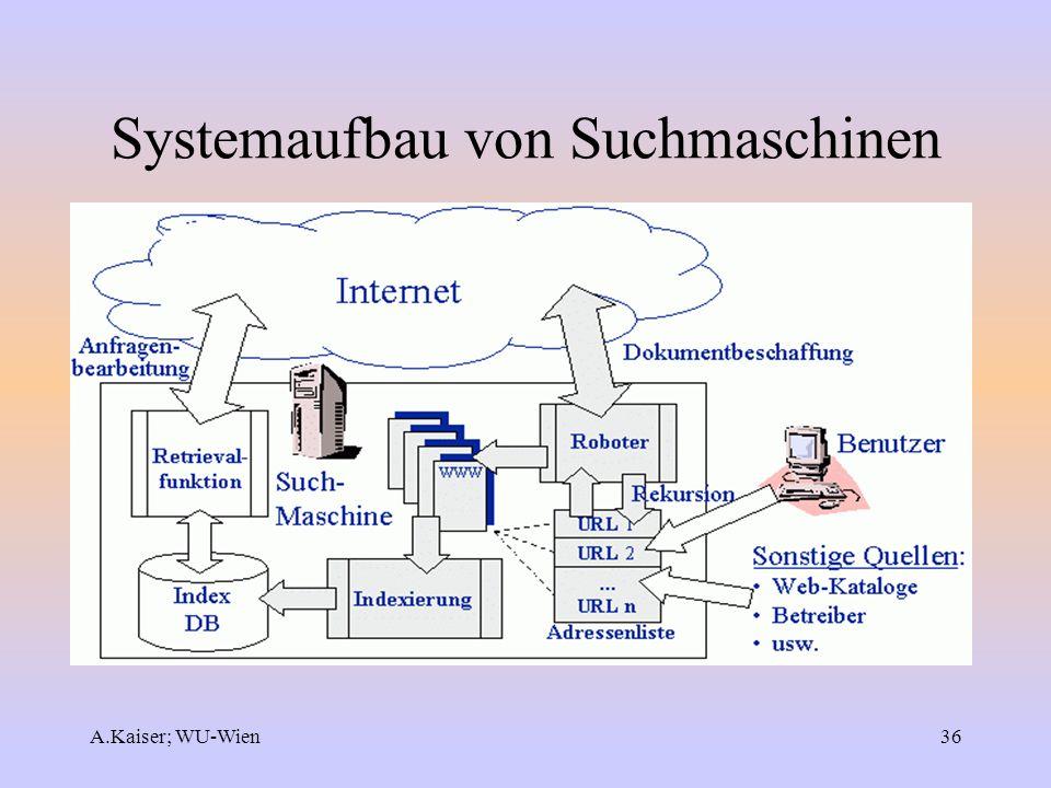 Systemaufbau von Suchmaschinen