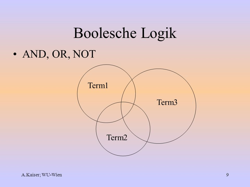 Boolesche Logik AND, OR, NOT Term1 Term3 Term2 A.Kaiser; WU-Wien 76