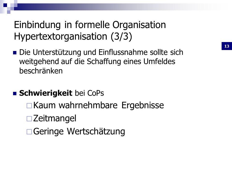 Einbindung in formelle Organisation Hypertextorganisation (3/3)