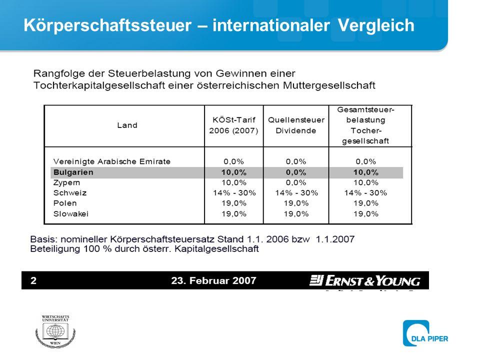 Körperschaftssteuer – internationaler Vergleich