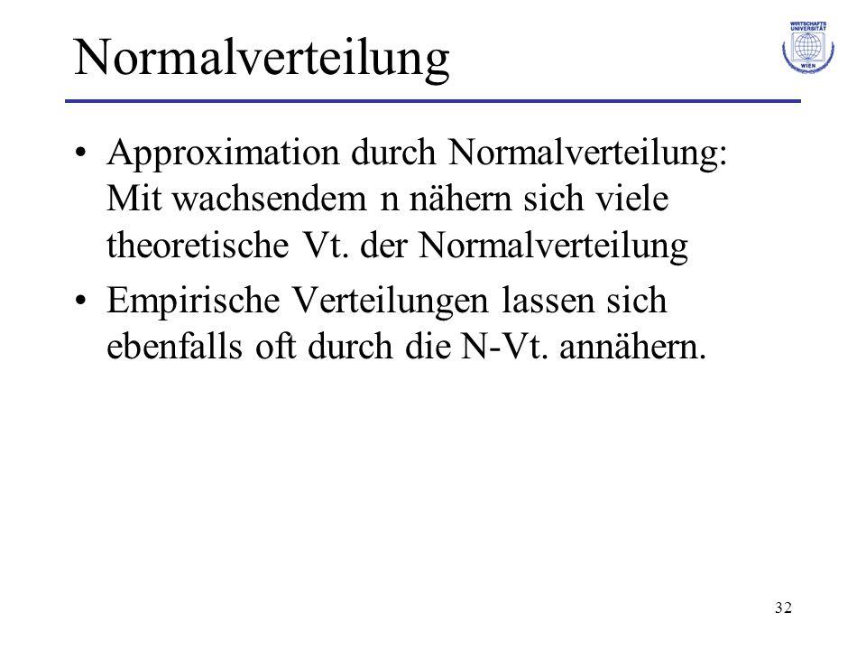 Normalverteilung Approximation durch Normalverteilung: Mit wachsendem n nähern sich viele theoretische Vt. der Normalverteilung.