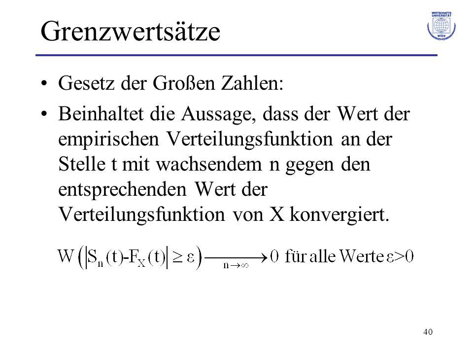 Grenzwertsätze Gesetz der Großen Zahlen: