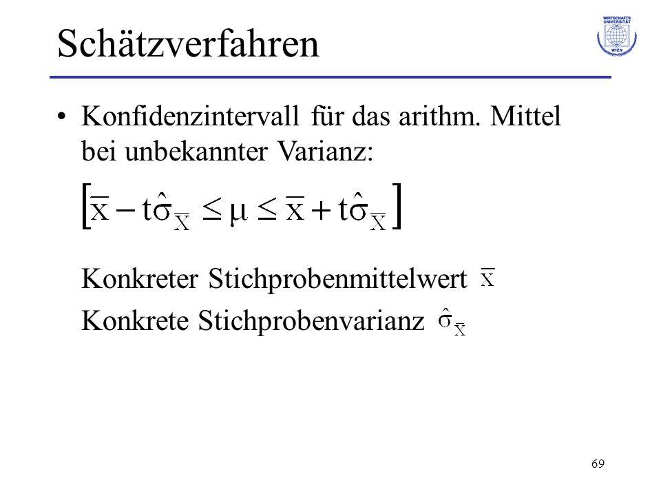 Schätzverfahren Konfidenzintervall für das arithm. Mittel bei unbekannter Varianz: Konkreter Stichprobenmittelwert.
