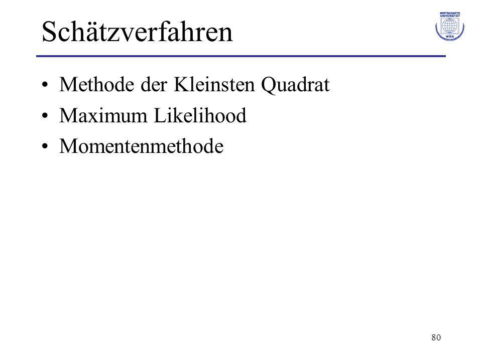 Schätzverfahren Methode der Kleinsten Quadrat Maximum Likelihood