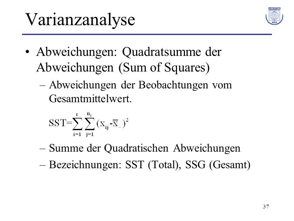 Varianzanalyse Abweichungen: Quadratsumme der Abweichungen (Sum of Squares) Abweichungen der Beobachtungen vom Gesamtmittelwert.
