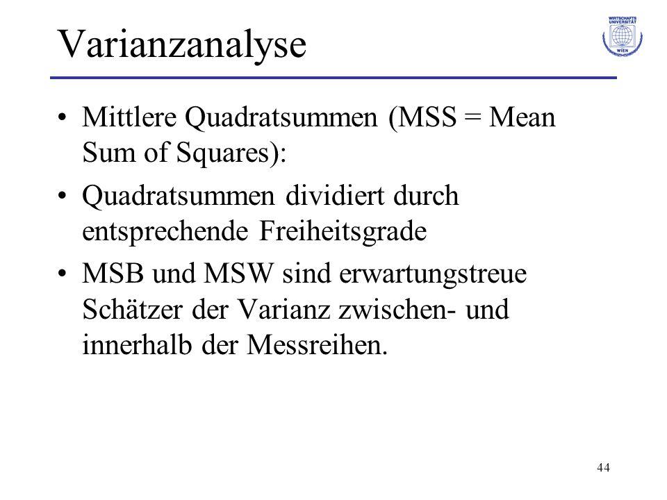 Varianzanalyse Mittlere Quadratsummen (MSS = Mean Sum of Squares):