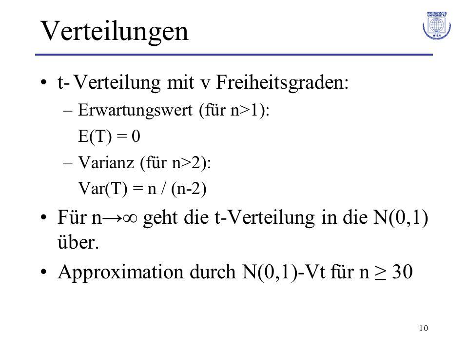 Verteilungen t- Verteilung mit v Freiheitsgraden: