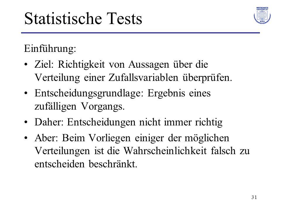 Statistische Tests Einführung: