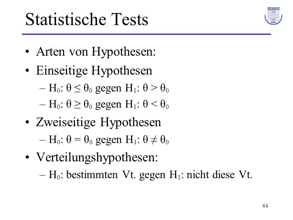 Statistische Tests Arten von Hypothesen: Einseitige Hypothesen