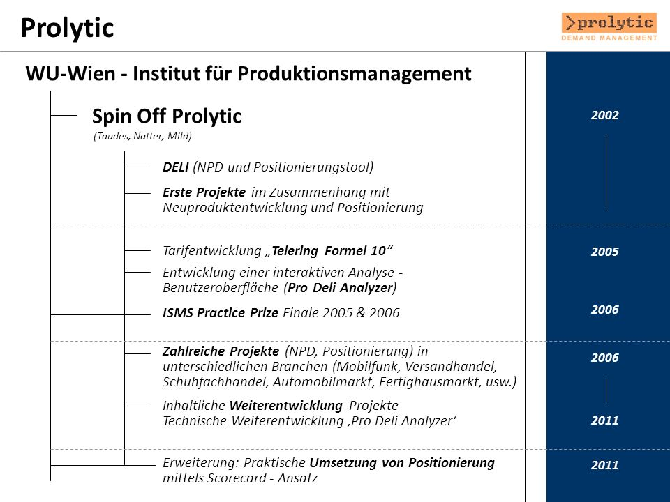 Prolytic WU-Wien - Institut für Produktionsmanagement