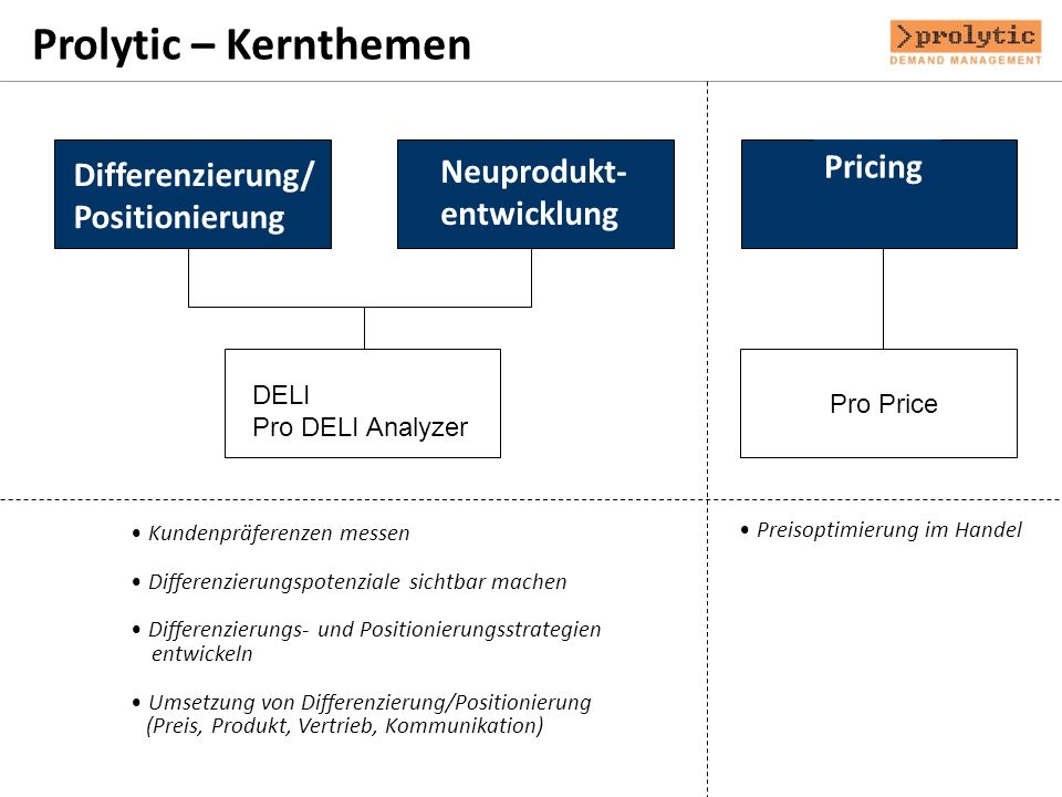 Prolytic – Kernthemen Pricing Differenzierung/ Neuprodukt-