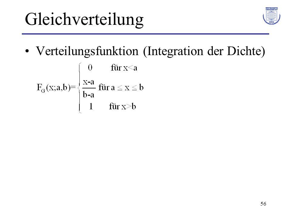 Gleichverteilung Verteilungsfunktion (Integration der Dichte)