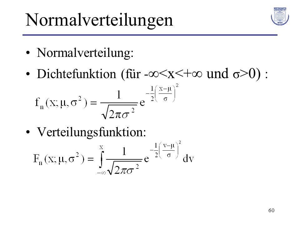 Normalverteilungen Normalverteilung: