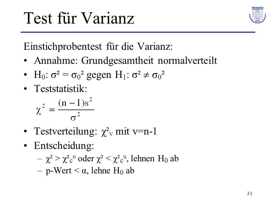 Test für Varianz Einstichprobentest für die Varianz: