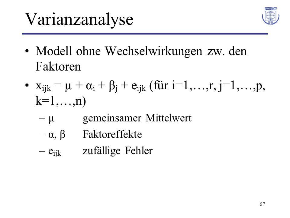 Varianzanalyse Modell ohne Wechselwirkungen zw. den Faktoren