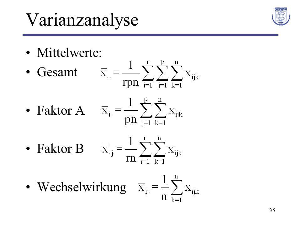 Varianzanalyse Mittelwerte: Gesamt Faktor A Faktor B Wechselwirkung