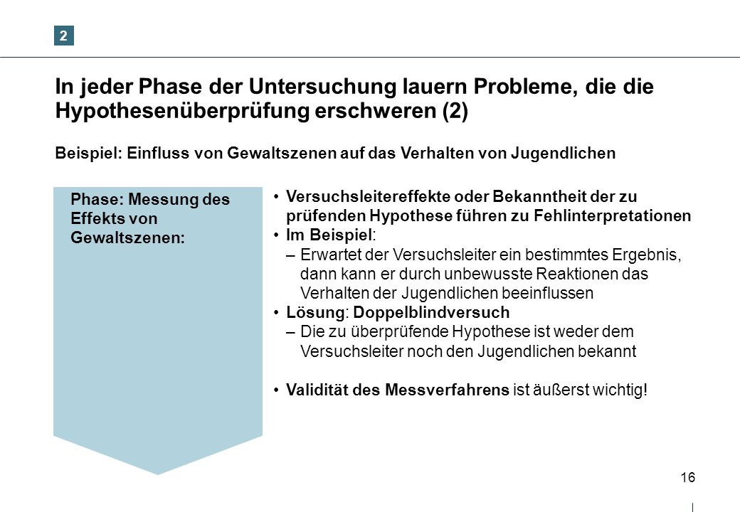 2 In jeder Phase der Untersuchung lauern Probleme, die die Hypothesenüberprüfung erschweren (2)