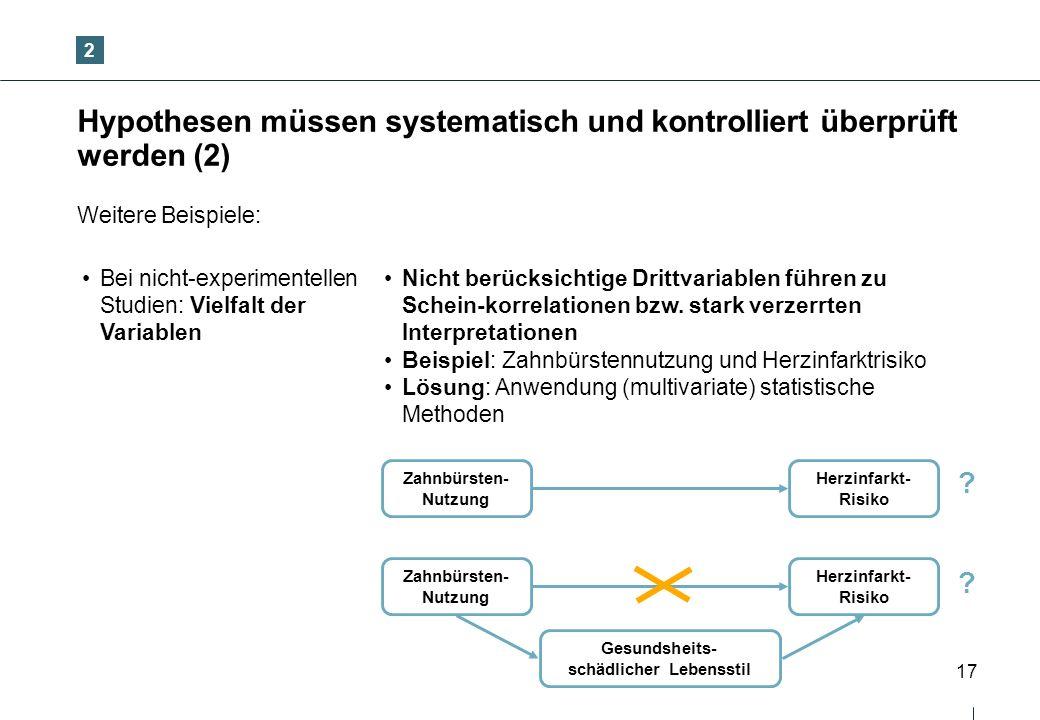 Hypothesen müssen systematisch und kontrolliert überprüft werden (2)