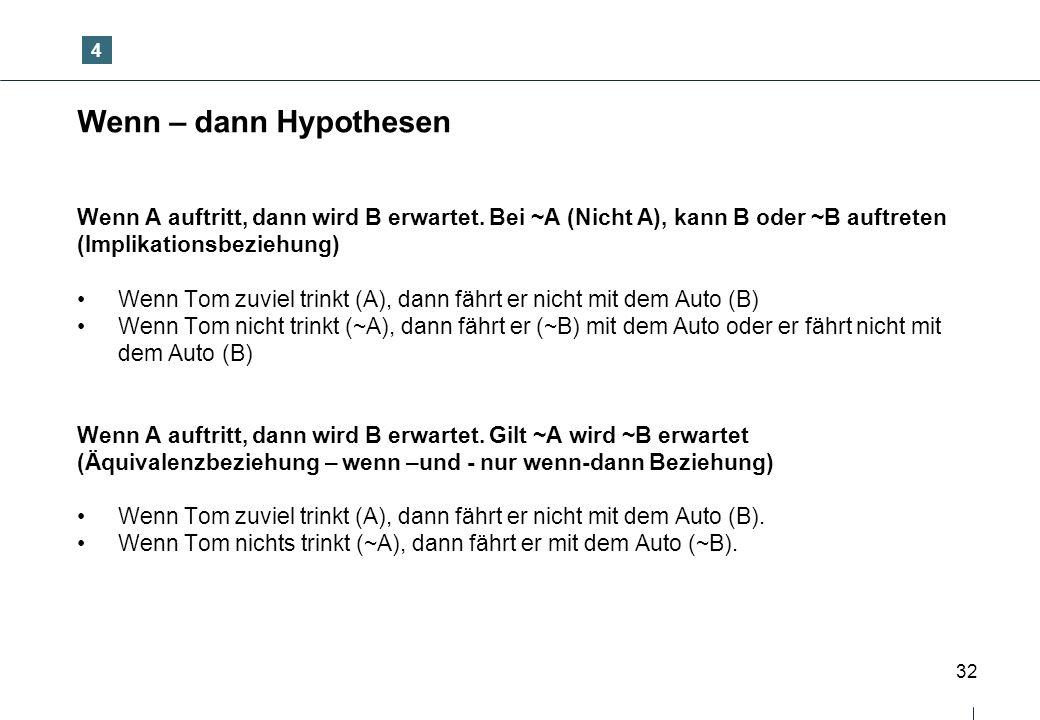 4 Wenn – dann Hypothesen. Wenn A auftritt, dann wird B erwartet. Bei ~A (Nicht A), kann B oder ~B auftreten (Implikationsbeziehung)