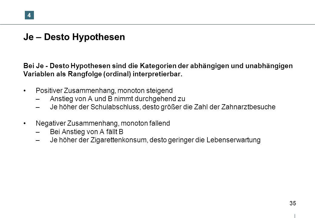4 Je – Desto Hypothesen.