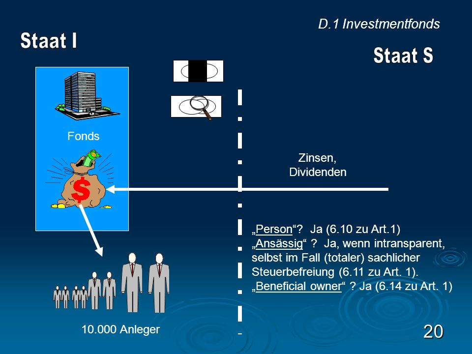 D.1 Investmentfonds Staat I Staat S Fonds Zinsen, Dividenden