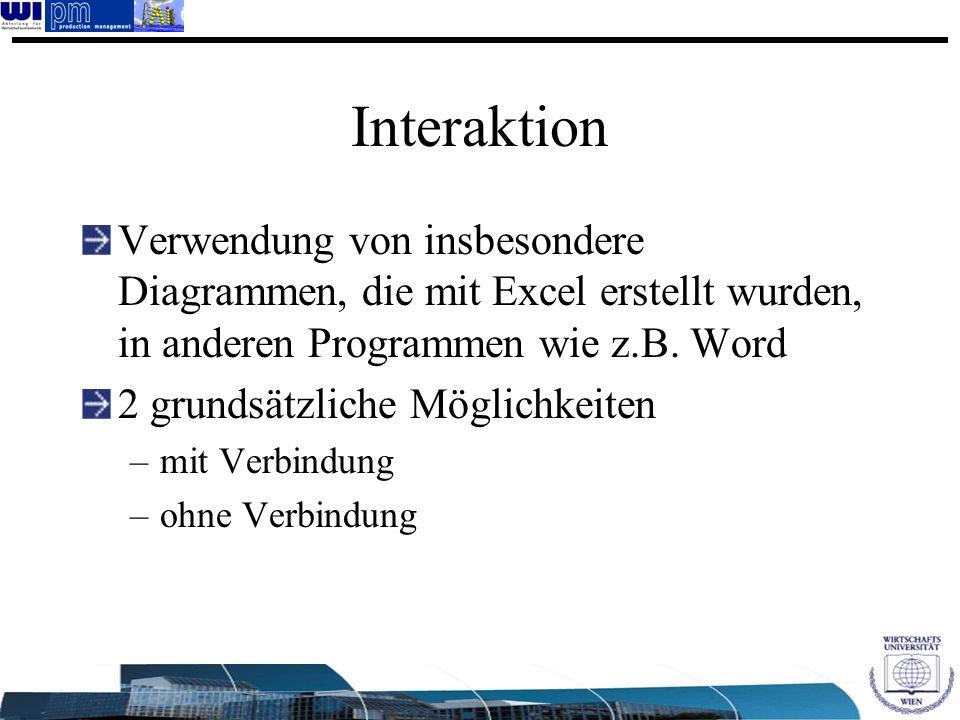 Interaktion Verwendung von insbesondere Diagrammen, die mit Excel erstellt wurden, in anderen Programmen wie z.B. Word.