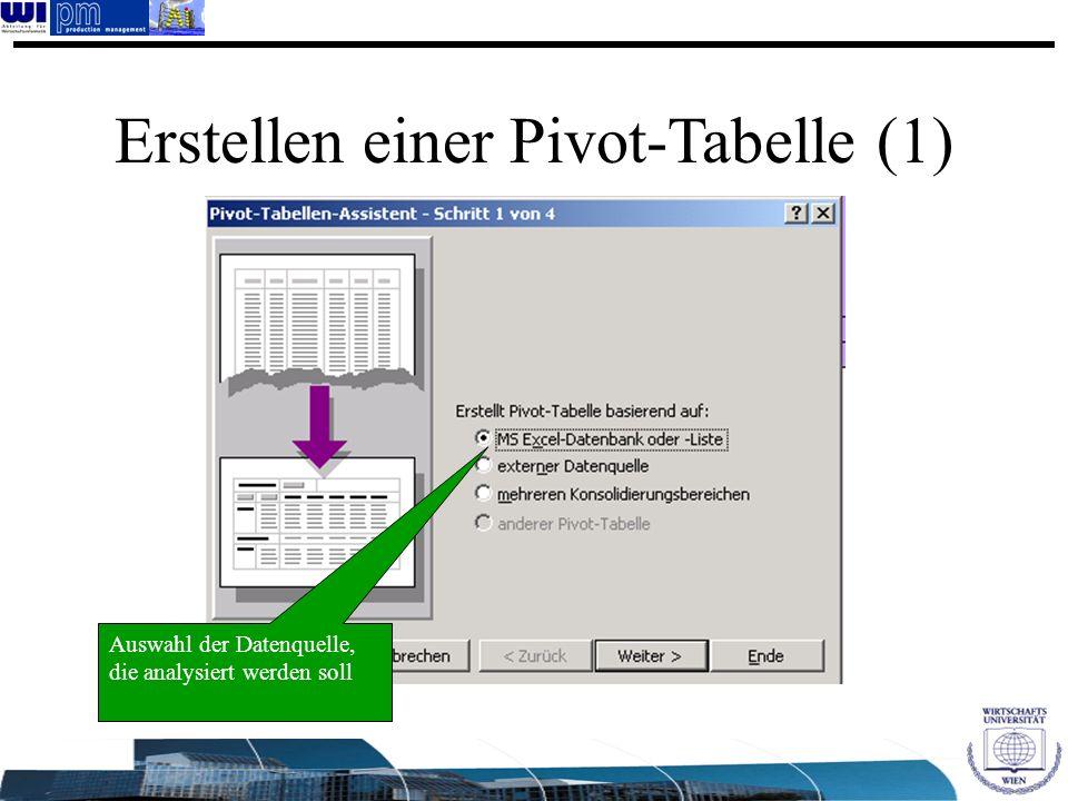Erstellen einer Pivot-Tabelle (1)