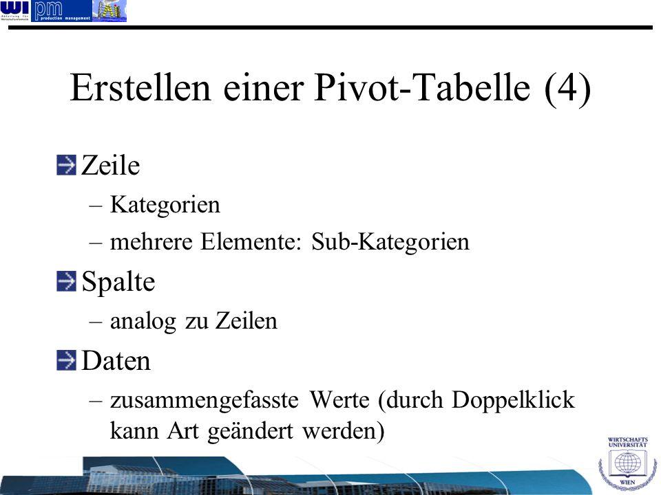 Erstellen einer Pivot-Tabelle (4)