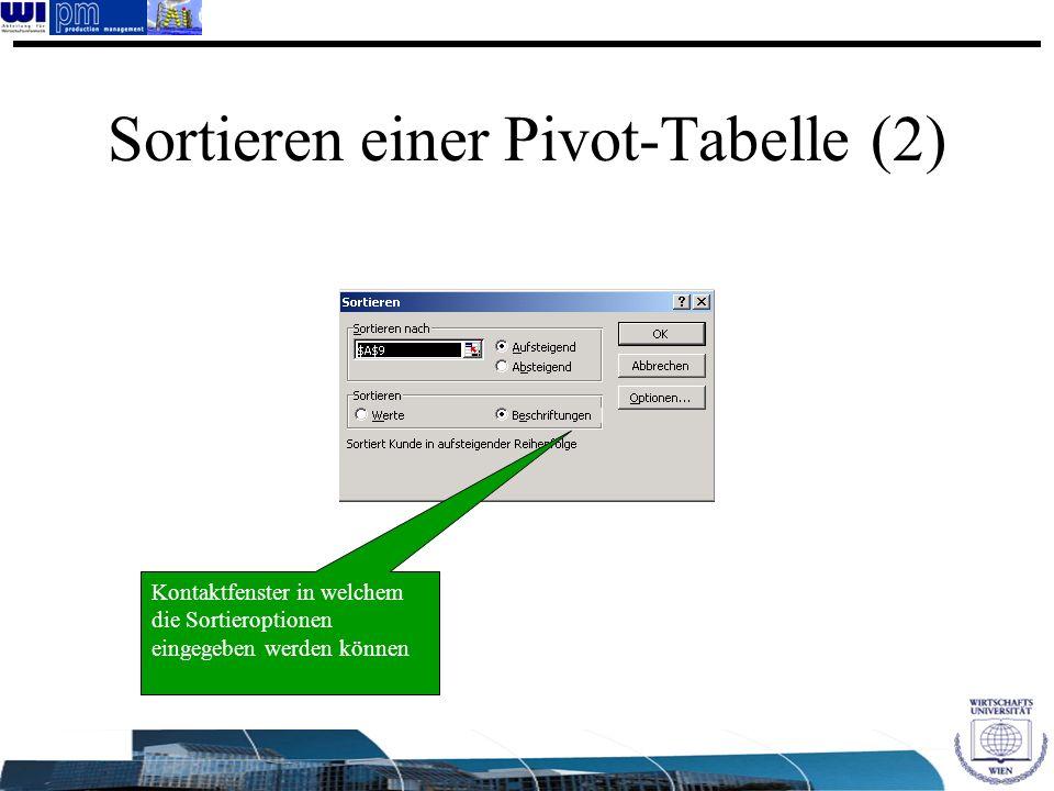 Sortieren einer Pivot-Tabelle (2)