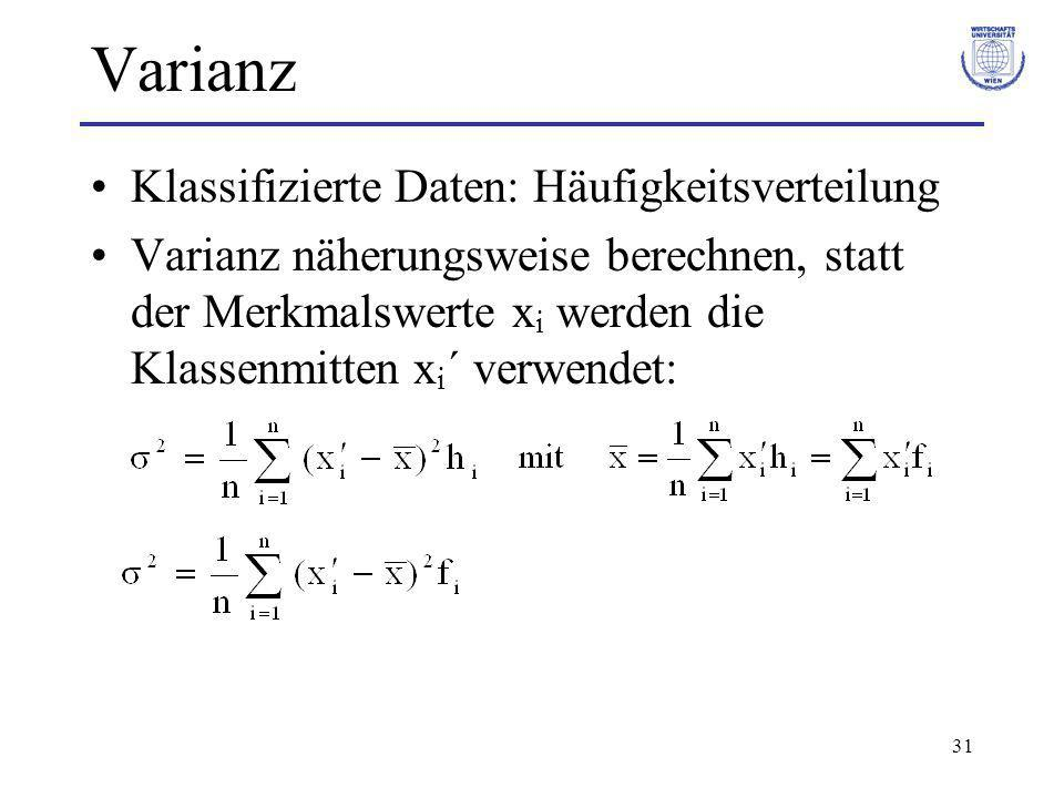 Varianz Klassifizierte Daten: Häufigkeitsverteilung