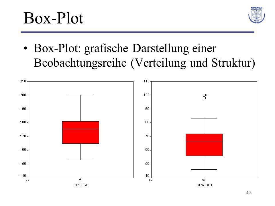 Box-Plot Box-Plot: grafische Darstellung einer Beobachtungsreihe (Verteilung und Struktur)