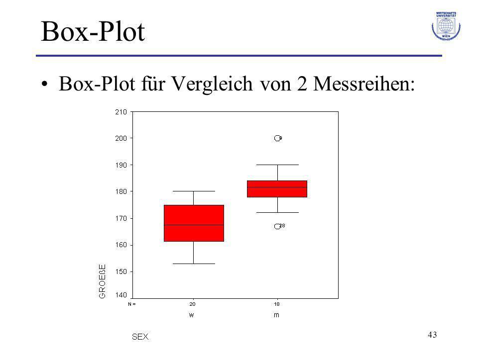 Box-Plot Box-Plot für Vergleich von 2 Messreihen:
