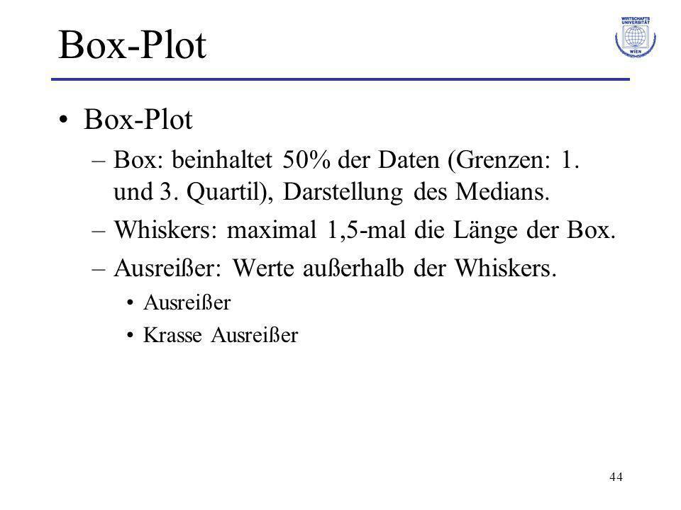 Box-Plot Box-Plot. Box: beinhaltet 50% der Daten (Grenzen: 1. und 3. Quartil), Darstellung des Medians.