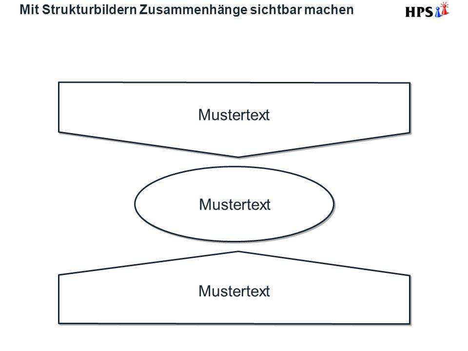 Mustertext Mit Strukturbildern Zusammenhänge sichtbar machen