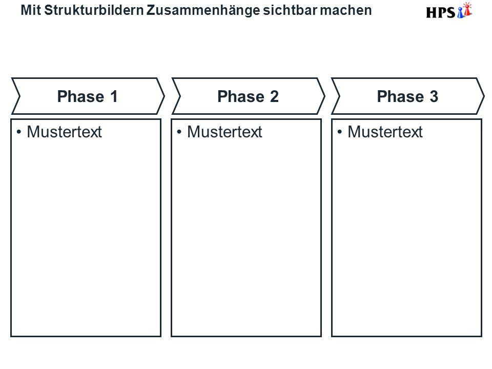 Mustertext Phase 1 Phase 2 Phase 3