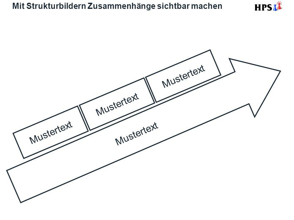 Mit Strukturbildern Zusammenhänge sichtbar machen