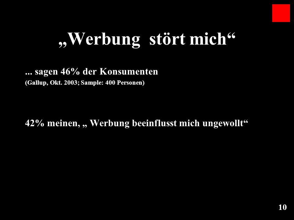 """""""Werbung stört mich ... sagen 46% der Konsumenten"""