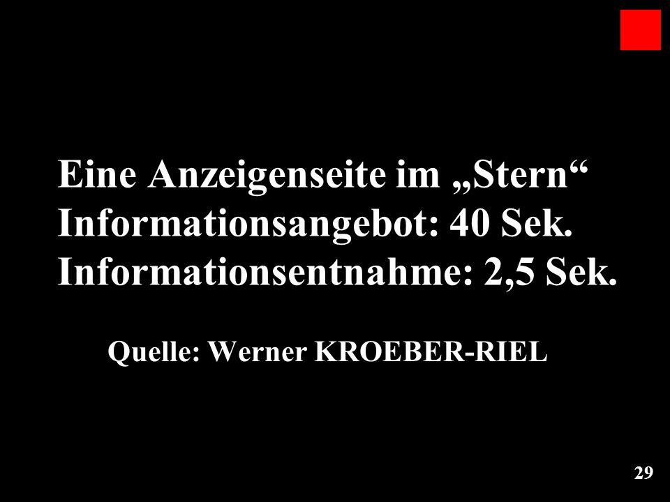 Quelle: Werner KROEBER-RIEL